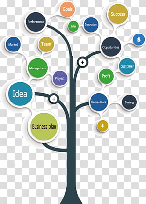Diagramme d'arbre Diagramme d'arbre Graphique, diagramme d'activité, diagramme en arbre noir png