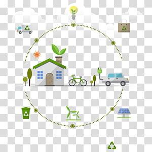maison blanche et verte, Économie d'énergie Énergie renouvelable Respectueux de l'environnement, Énergie et protection de l'environnement png